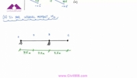 آمادگی آزمون بین المللی FE و PE سری structure free قسمت Influence Lines for Beams Example 2 (Part 3_3 - IL for internal moment) - Structural Analysis